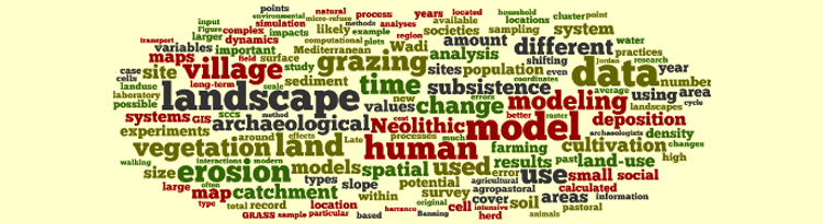 A wordcloud of terms from Isaac's recent publications